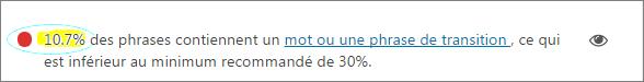 Message de Yoast SEO nous prévenant que x% de nos phrases contiennent des expressions de transition.
